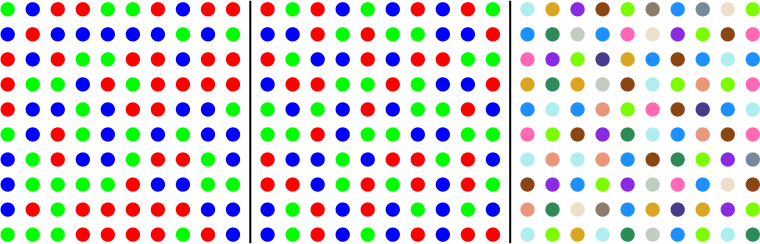 Computer Laboratory – Past projects: Random discrete colour