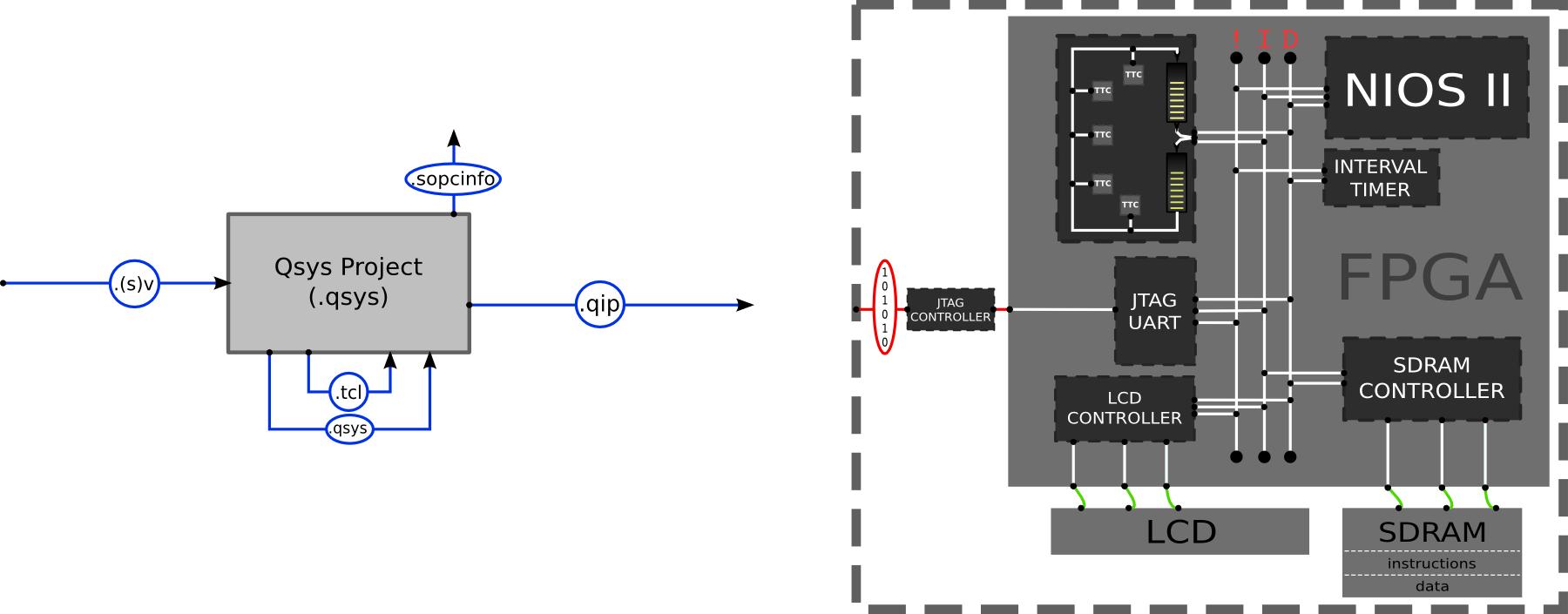 Tt C Block Diagram Explained Wiring Diagrams Ttc M Computer Laboratory Ecad And Architecture Practical Classes