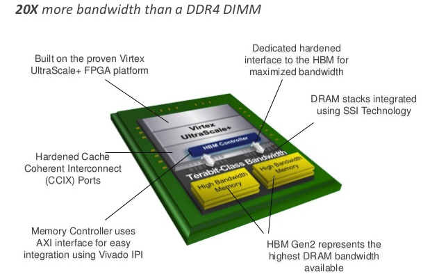 Part II CST SoC D/M Pack KG2 - Masked v Reconfigurable: Super FPGAs