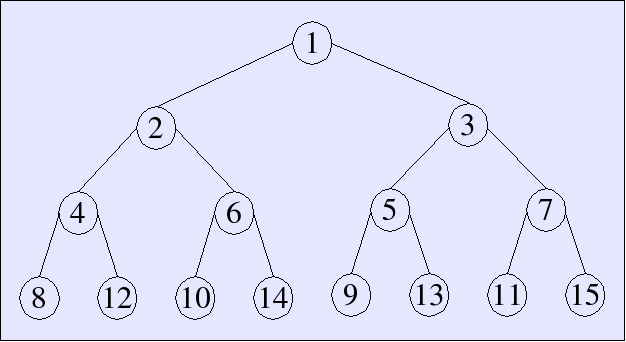 Write a function to decide whether two binary trees are similar