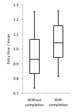 how to make box plot on word